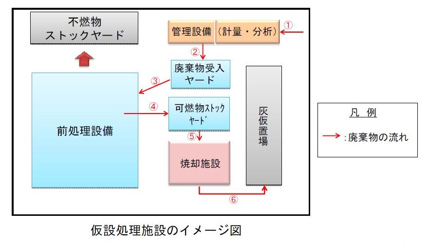 kasetsushori_image